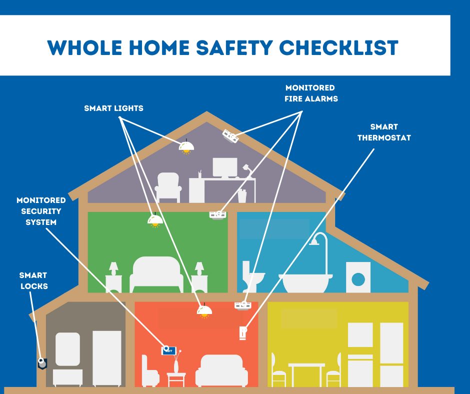 Whole Home Safety Checklist